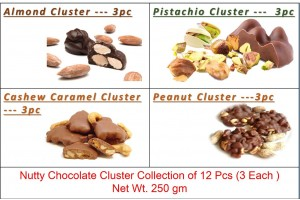 Dry Fruit Chocolate Cluster Collection with Rakhi Greeting Card for Sister